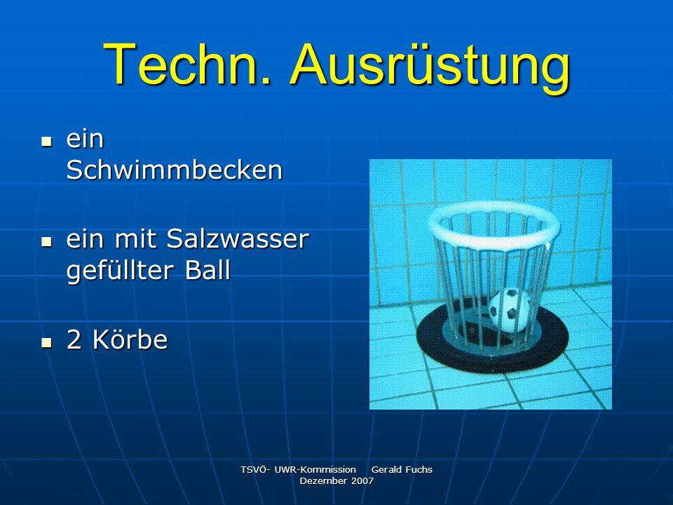 TSVÖ- UWR-Kommission Gerald Fuchs Dezember 2007 Techn. Ausrüstung ein Schwimmbecken ein Schwimmbecken ein mit Salzwasser gefüllter Ball ein mit Salzwa