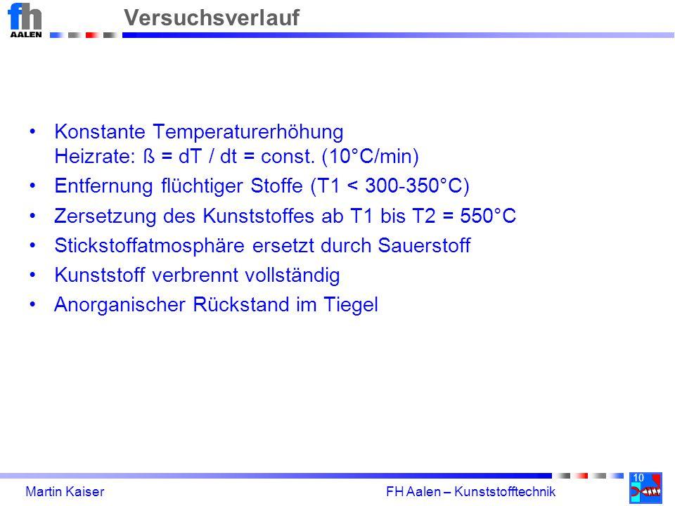 10 Martin Kaiser FH Aalen – Kunststofftechnik Versuchsverlauf Konstante Temperaturerhöhung Heizrate: ß = dT / dt = const. (10°C/min) Entfernung flücht