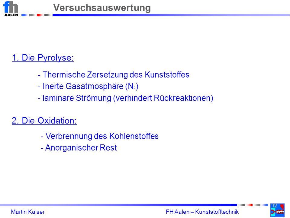 12 Martin Kaiser FH Aalen – Kunststofftechnik Versuchsauswertung 1. Die Pyrolyse: 2. Die Oxidation: - Thermische Zersetzung des Kunststoffes - Inerte