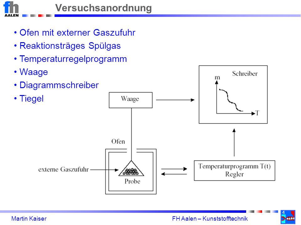 4 Martin Kaiser FH Aalen – Kunststofftechnik Versuchsanordnung Ofen mit externer Gaszufuhr Reaktionsträges Spülgas Temperaturregelprogramm Waage Diagr