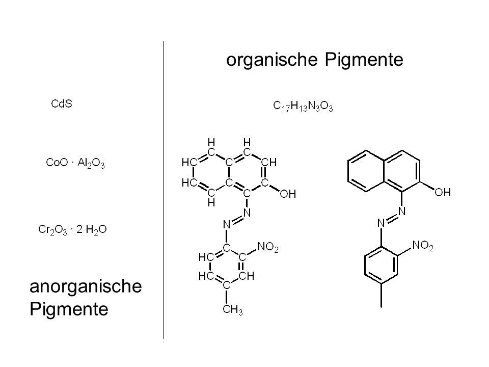 enthalten Metalle einige Beispiele: CdS Cadmiumsulfid Cadmiumgelb CoO · Al 2 O 3 Kobaltblau Cr 2 O 3 · 2 H 2 O Chromoxidgrün Schwermetalle sind giftig