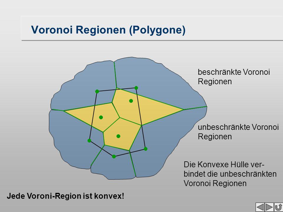 Voronoi Regionen (Polygone) beschränkte Voronoi Regionen unbeschränkte Voronoi Regionen Die Konvexe Hülle ver- bindet die unbeschränkten Voronoi Regionen Jede Voroni-Region ist konvex!