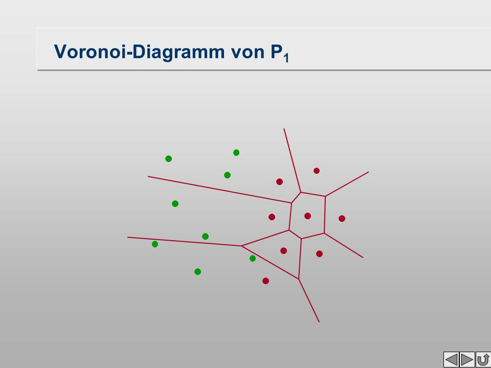 Voronoi-Diagramm von P 1
