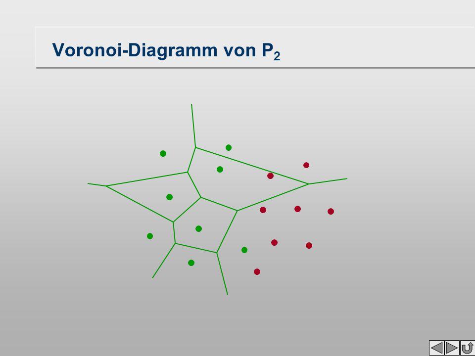 Voronoi-Diagramm von P 2