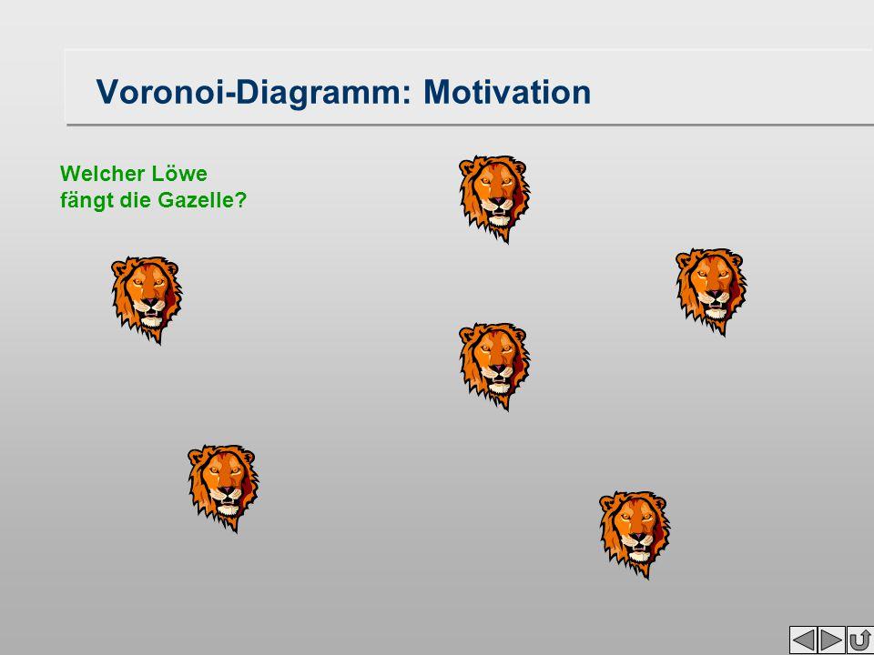 Voronoi-Diagramm Gegeben ist eine Menge von n Punkten Das Voronoi-Diagramm zerlegt die Ebene in Gebiete gleicher nächster Nachbarn Die Voronoi-Region eines Punktes p enthält alle Punkte q, die näher an p als an jedem anderen Punkt p' liegen Das Voronoi-Diagramm wird gebildet aus den Voronoi-Regionen und ihren begrenzenden Voronoi- Knoten und –Kanten