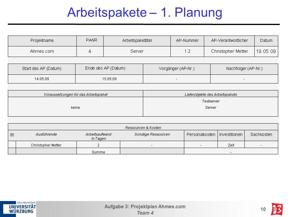 Aufgabe 3: Projektplan Ahmes.com Team 4 10 Arbeitspakete – 1. Planung