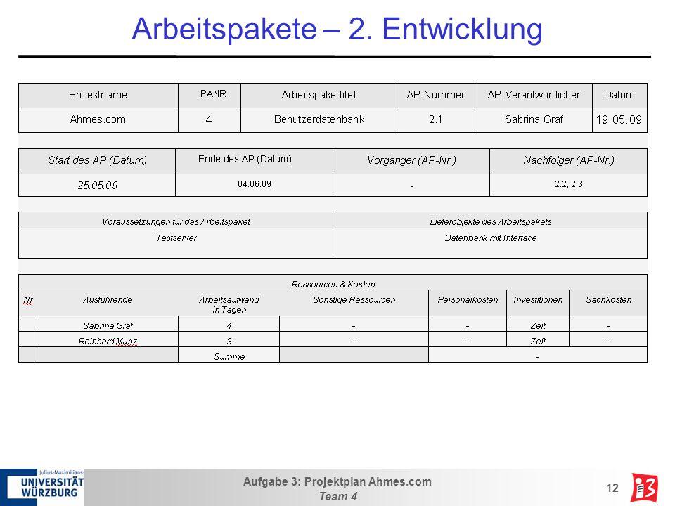 Aufgabe 3: Projektplan Ahmes.com Team 4 12 Arbeitspakete – 2. Entwicklung