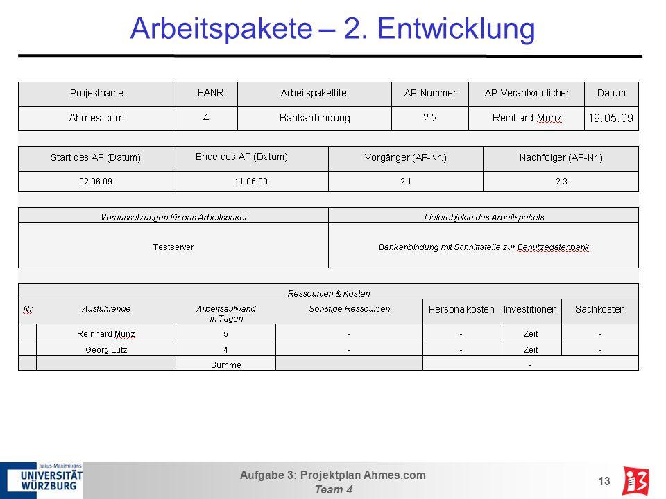 Aufgabe 3: Projektplan Ahmes.com Team 4 13 Arbeitspakete – 2. Entwicklung