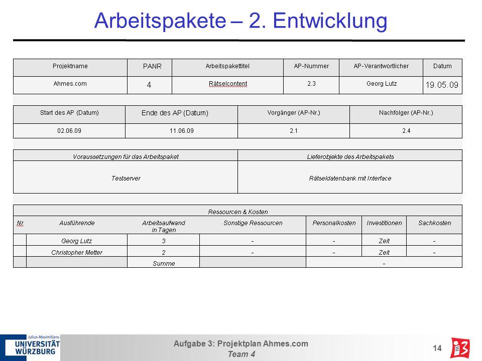 Aufgabe 3: Projektplan Ahmes.com Team 4 14 Arbeitspakete – 2. Entwicklung
