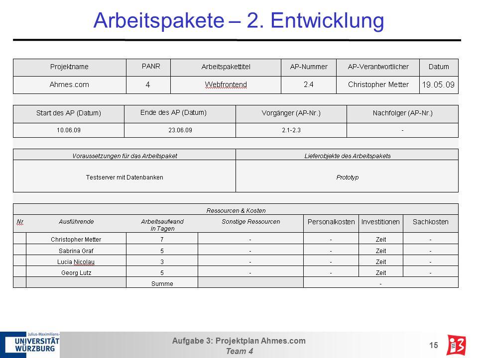 Aufgabe 3: Projektplan Ahmes.com Team 4 15 Arbeitspakete – 2. Entwicklung