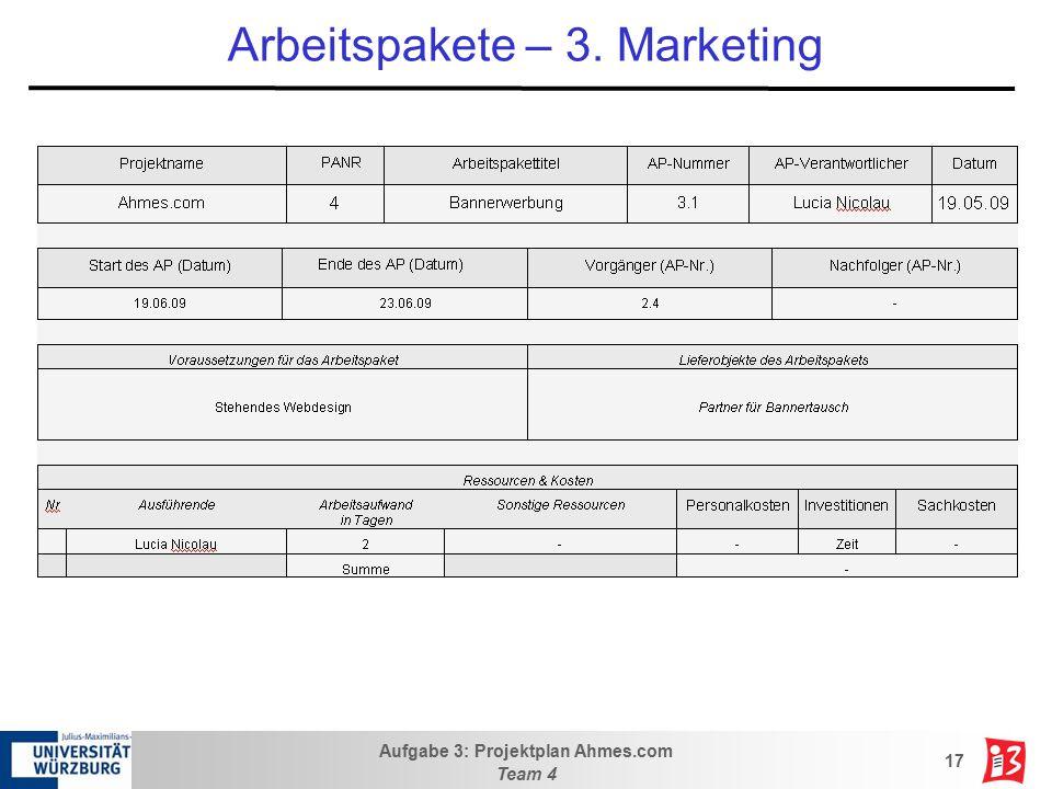 Aufgabe 3: Projektplan Ahmes.com Team 4 17 Arbeitspakete – 3. Marketing