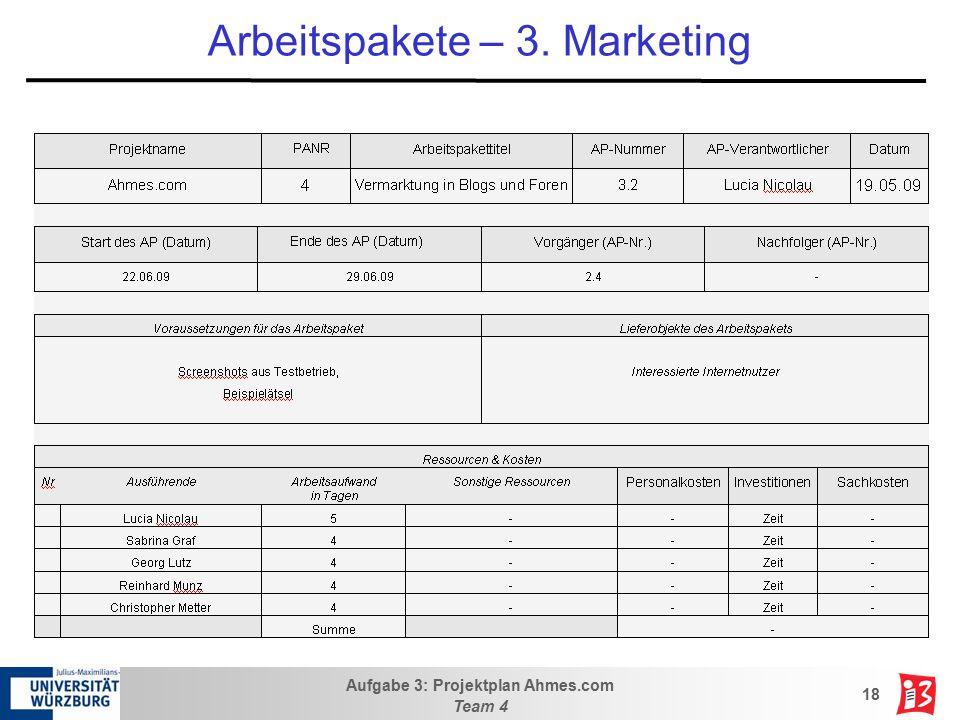 Aufgabe 3: Projektplan Ahmes.com Team 4 18 Arbeitspakete – 3. Marketing