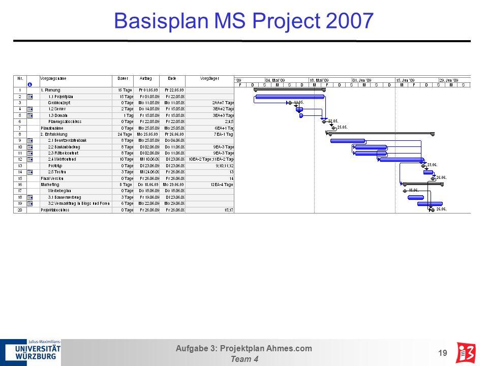 Aufgabe 3: Projektplan Ahmes.com Team 4 19 Basisplan MS Project 2007