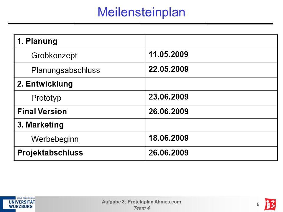 Aufgabe 3: Projektplan Ahmes.com Team 4 5 Meilensteinplan 1. Planung Grobkonzept 11.05.2009 Planungsabschluss 22.05.2009 2. Entwicklung Prototyp 23.06