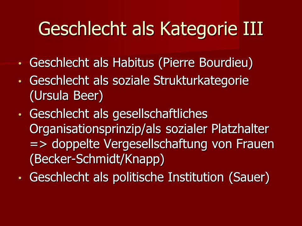 Geschlecht als Kategorie III Geschlecht als Habitus (Pierre Bourdieu) Geschlecht als Habitus (Pierre Bourdieu) Geschlecht als soziale Strukturkategori