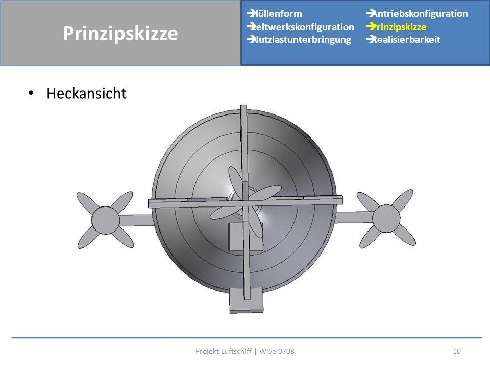 10Projekt Luftschiff | WiSe 0708 Prinzipskizze  Hüllenform  Leitwerkskonfiguration  Nutzlastunterbringung  Antriebskonfiguration  Prinzipskizze 