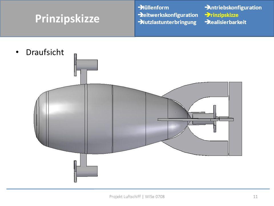 11Projekt Luftschiff | WiSe 0708 Prinzipskizze  Hüllenform  Leitwerkskonfiguration  Nutzlastunterbringung  Antriebskonfiguration  Prinzipskizze 