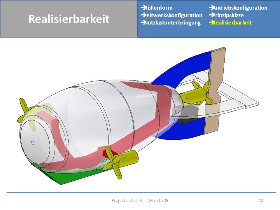 12Projekt Luftschiff | WiSe 0708 Realisierbarkeit  Hüllenform  Leitwerkskonfiguration  Nutzlastunterbringung  Antriebskonfiguration  Prinzipskizz