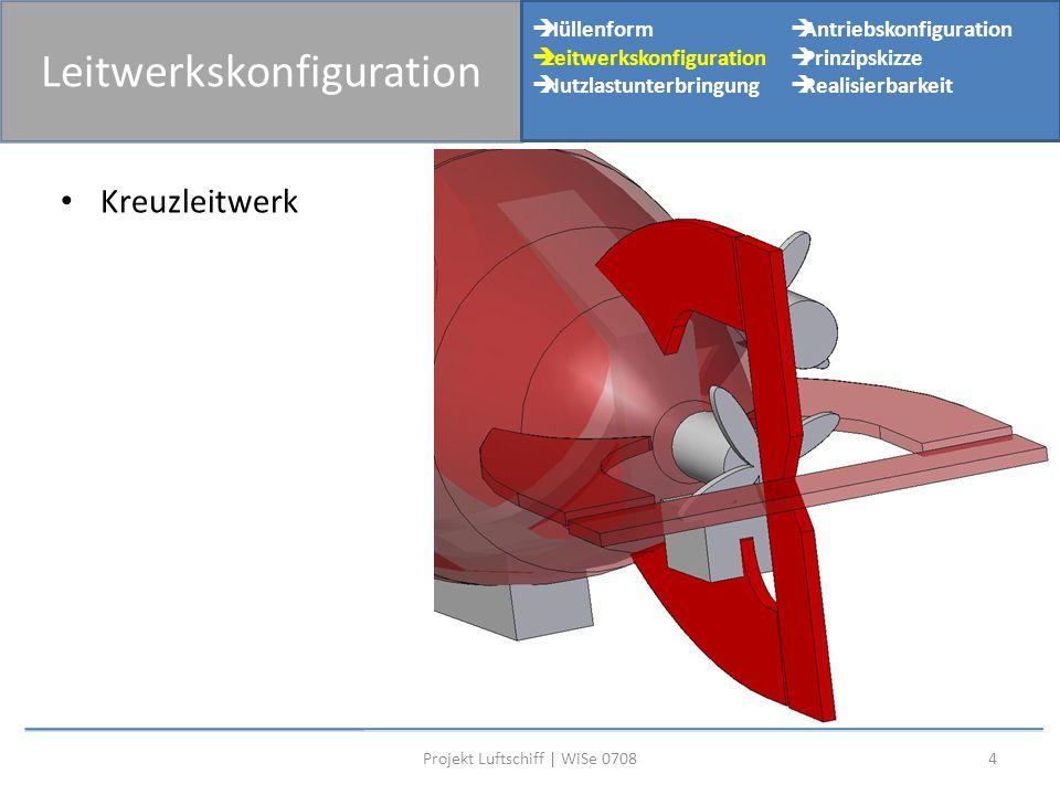 Kreuzleitwerk 4Projekt Luftschiff | WiSe 0708 Leitwerkskonfiguration  Hüllenform  Leitwerkskonfiguration  Nutzlastunterbringung  Antriebskonfigura