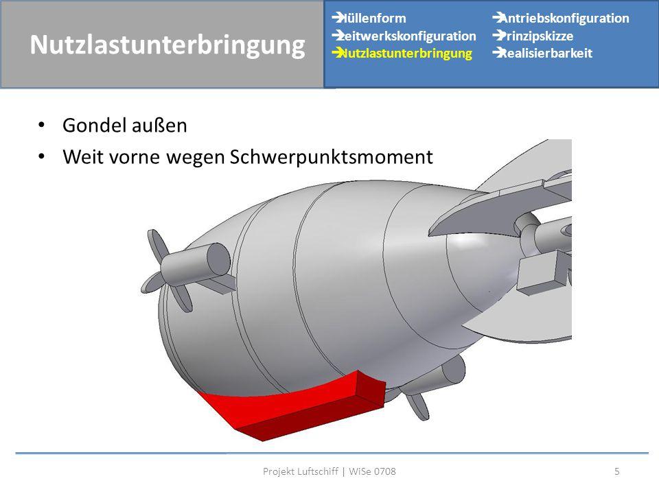 Gondel außen Weit vorne wegen Schwerpunktsmoment 5Projekt Luftschiff | WiSe 0708 Nutzlastunterbringung  Hüllenform  Leitwerkskonfiguration  Nutzlas