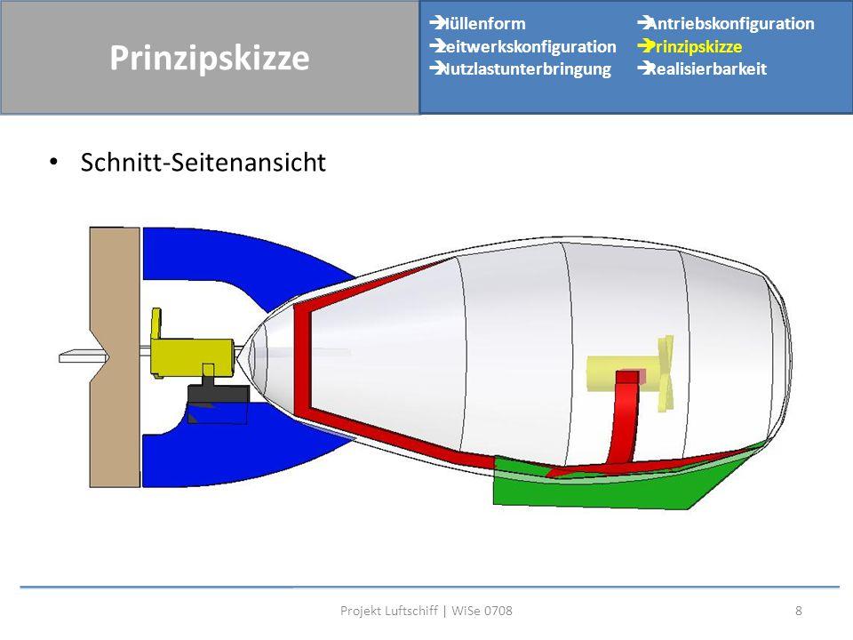 8Projekt Luftschiff | WiSe 0708 Prinzipskizze  Hüllenform  Leitwerkskonfiguration  Nutzlastunterbringung  Antriebskonfiguration  Prinzipskizze 