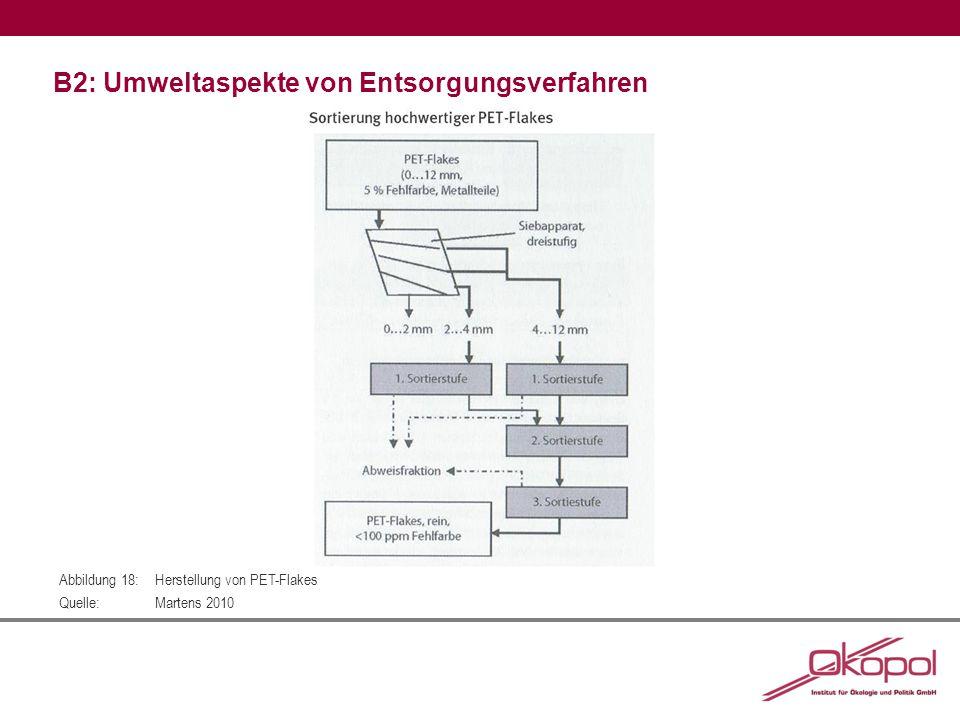 B2: Umweltaspekte von Entsorgungsverfahren Abbildung 18:Herstellung von PET-Flakes Quelle:Martens 2010