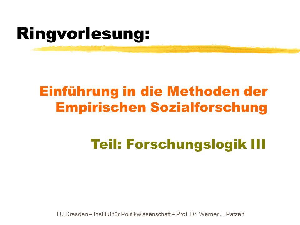 TU Dresden – Institut für Politikwissenschaft – Prof. Dr. Werner J. Patzelt Ringvorlesung: Teil: Forschungslogik III Einführung in die Methoden der Em