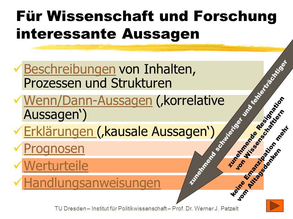 TU Dresden – Institut für Politikwissenschaft – Prof. Dr. Werner J. Patzelt Für Wissenschaft und Forschung interessante Aussagen zunehmend schwieriger