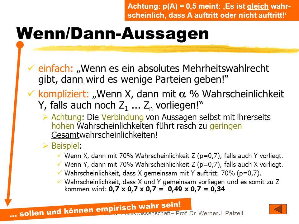 """TU Dresden – Institut für Politikwissenschaft – Prof. Dr. Werner J. Patzelt Wenn/Dann-Aussagen einfach: """"Wenn es ein absolutes Mehrheitswahlrecht gibt"""