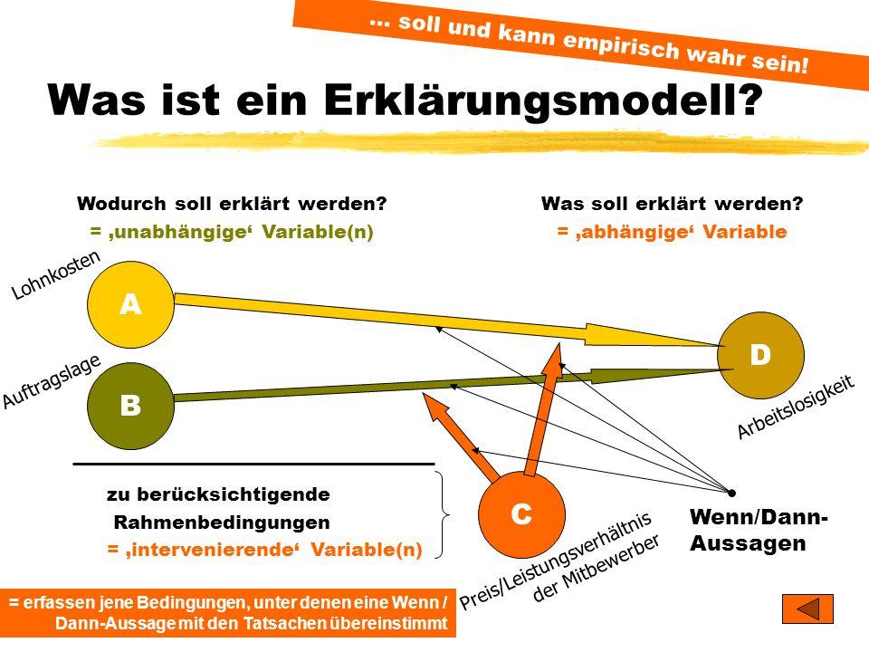 TU Dresden – Institut für Politikwissenschaft – Prof. Dr. Werner J. Patzelt Was ist ein Erklärungsmodell? Was soll erklärt werden? = 'abhängige' Varia