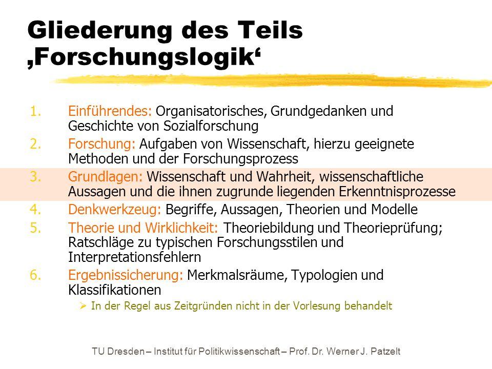 TU Dresden – Institut für Politikwissenschaft – Prof. Dr. Werner J. Patzelt Gliederung des Teils 'Forschungslogik' 1.Einführendes: Organisatorisches,