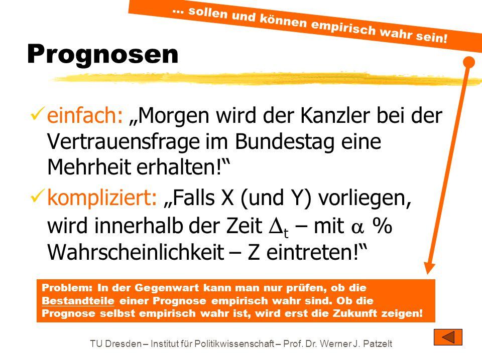 """TU Dresden – Institut für Politikwissenschaft – Prof. Dr. Werner J. Patzelt Prognosen einfach: """"Morgen wird der Kanzler bei der Vertrauensfrage im Bun"""