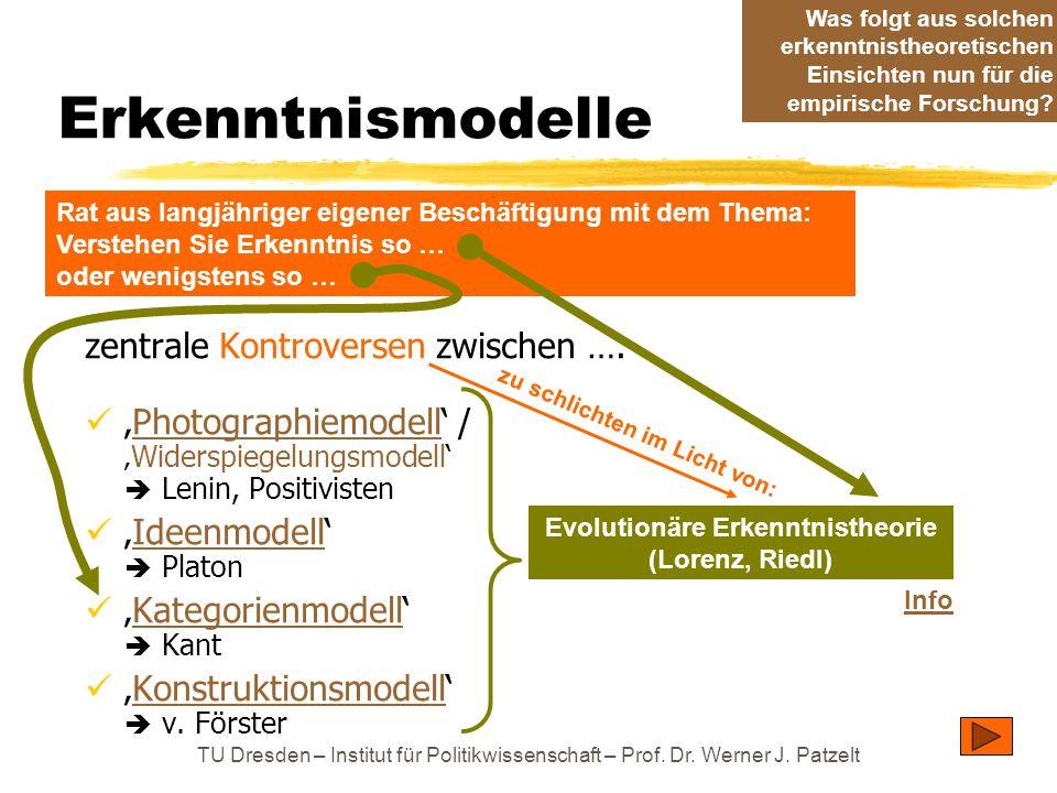 TU Dresden – Institut für Politikwissenschaft – Prof. Dr. Werner J. Patzelt Erkenntnismodelle zentrale Kontroversen zwischen …. 'Photographiemodell' /