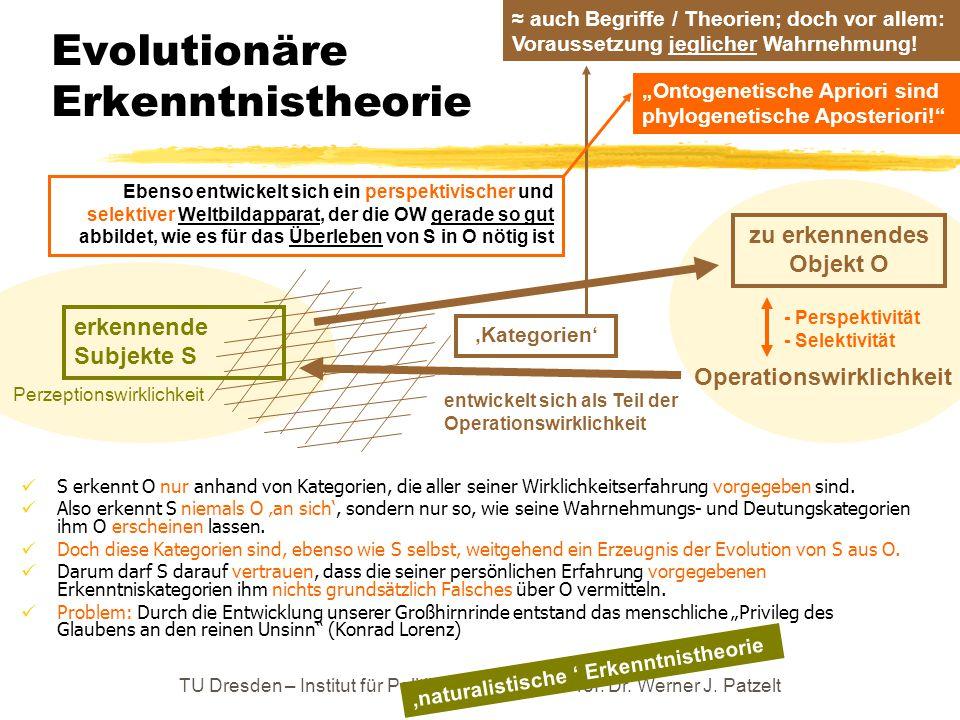 TU Dresden – Institut für Politikwissenschaft – Prof. Dr. Werner J. Patzelt Evolutionäre Erkenntnistheorie zu erkennendes Objekt O Operationswirklichk