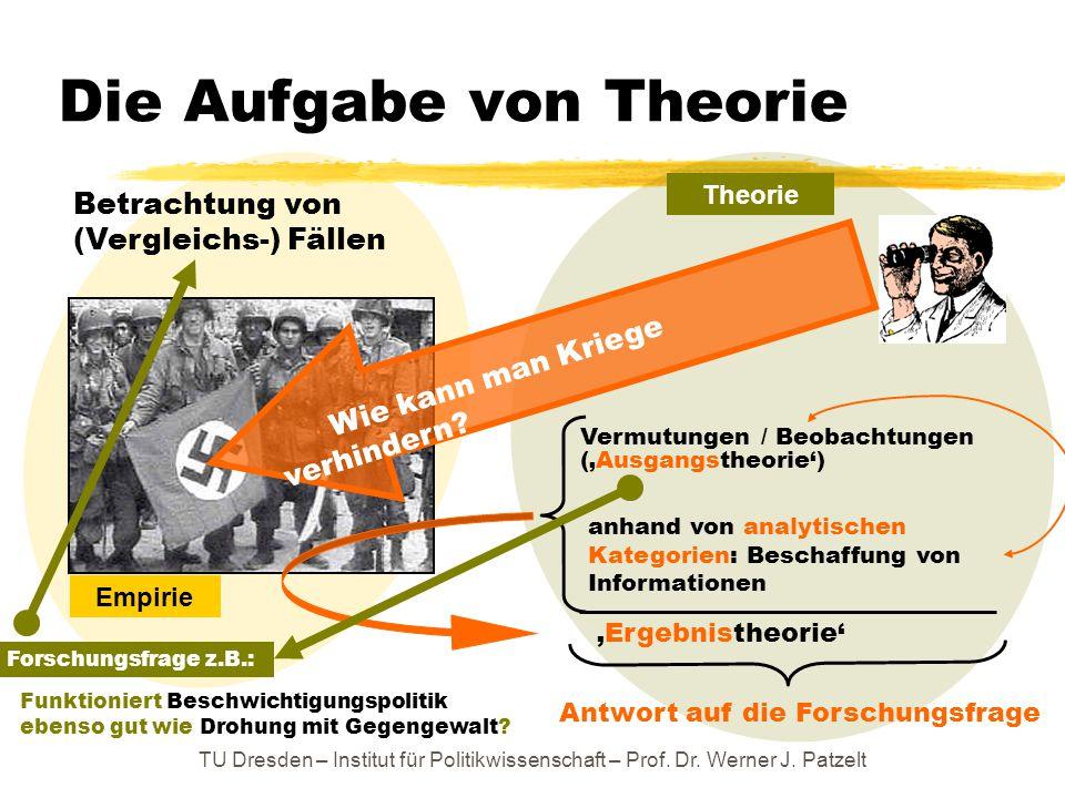 TU Dresden – Institut für Politikwissenschaft – Prof. Dr. Werner J. Patzelt Die Aufgabe von Theorie Betrachtung von (Vergleichs-) Fällen Antwort auf d