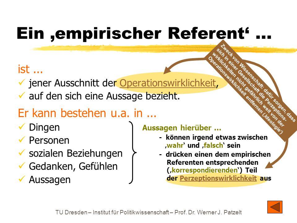 TU Dresden – Institut für Politikwissenschaft – Prof. Dr. Werner J. Patzelt Ein 'empirischer Referent'... ist... jener Ausschnitt der Operationswirkli