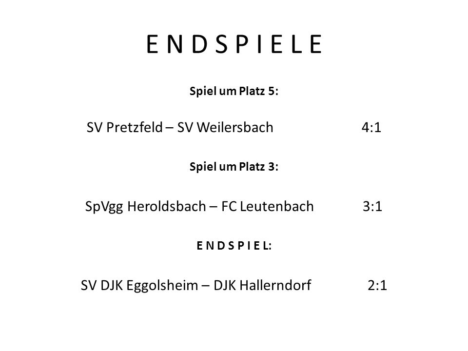 E N D S P I E L E Spiel um Platz 5: SV Pretzfeld – SV Weilersbach 4:1 Spiel um Platz 3: SpVgg Heroldsbach – FC Leutenbach 3:1 E N D S P I E L: SV DJK Eggolsheim – DJK Hallerndorf 2:1