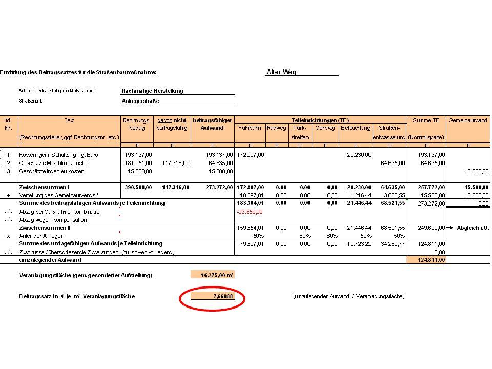Beitragsberechnung Beitragssatz xVeranlagungsfläche =zu zahlender Beitrag