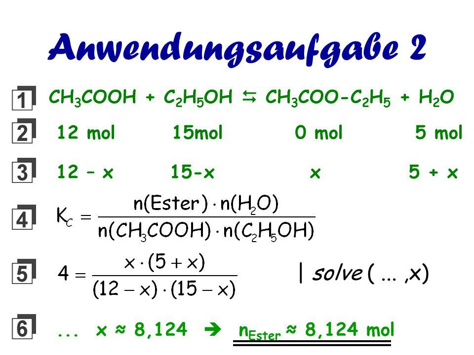 Anwendungsaufgabe 2 CH 3 COOH + C 2 H 5 OH   CH 3 COO-C 2 H 5 + H 2 O 12 mol 15mol 0 mol 5 mol 12 – x 15-x x 5 + x... x ≈ 8,124  n Ester ≈ 8,124 mo
