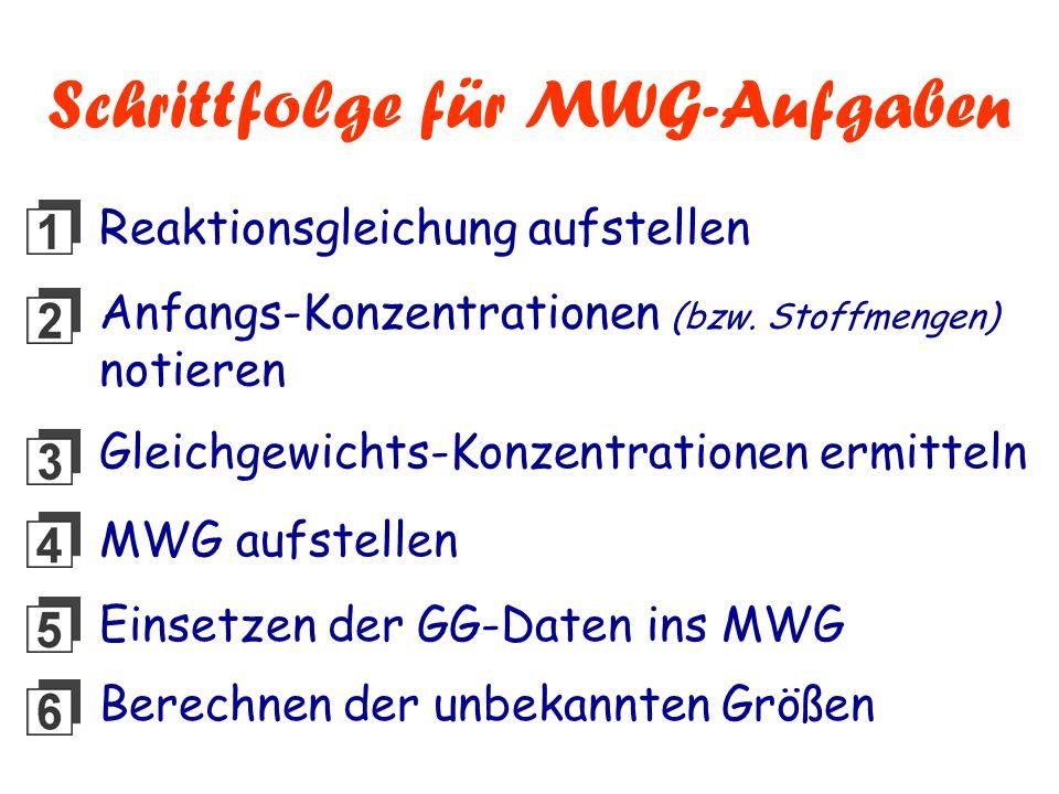 Schrittfolge für MWG-Aufgaben Reaktionsgleichung aufstellen Anfangs-Konzentrationen (bzw. Stoffmengen) notieren Gleichgewichts-Konzentrationen ermitte