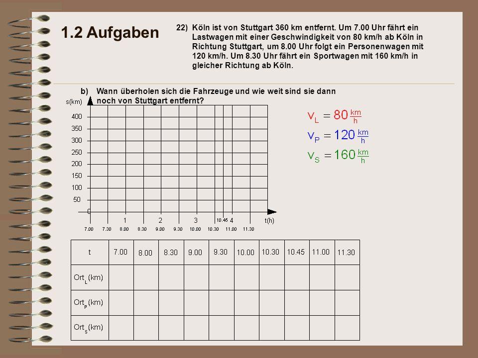 1.2 Aufgaben 22)Köln ist von Stuttgart 360 km entfernt.
