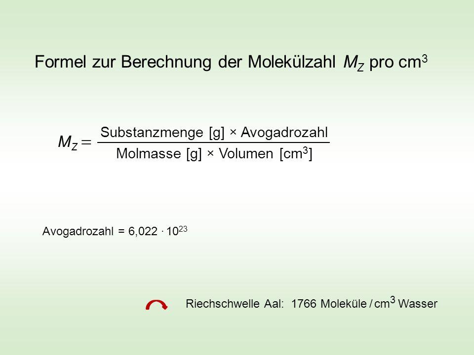Grenzempfindlichkeit der Aalnase veranschaulicht  -Phenylethylalkohol 1/5 Tropfen C 8 H 10 O 0,1 g !