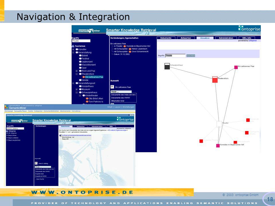 © 2003 ontoprise GmbH 18 Navigation & Integration