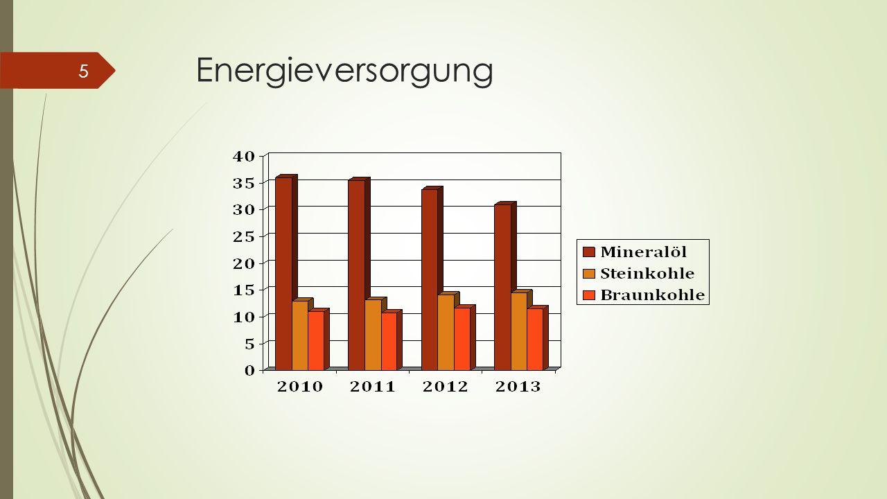 Energieversorgung 5