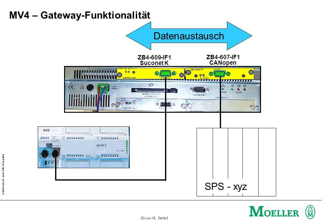 Schutzvermerk nach DIN 34 beachten 20-Jul-15, Seite 3 Information: Fahrplan Gatewayeinstellung