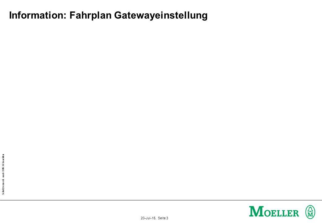 Schutzvermerk nach DIN 34 beachten 20-Jul-15, Seite 4 Information: Fahrplan Gatewayeinstellung