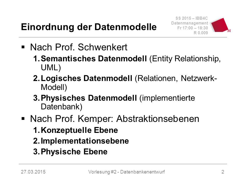 SS 2015 – IBB4C Datenmanagement Fr 17:00 – 18:30 R 0.009 27.03.2015 Einordnung der Datenmodelle (fortgesetzt) Miniwelt Relationales Schema Objektorientiertes Schema Netzwerk- Schema UML-Klassen ER-Diagramm Index(e) Cluster partitionierte Tabelle(n) DBMS -Speicherparameter 3.