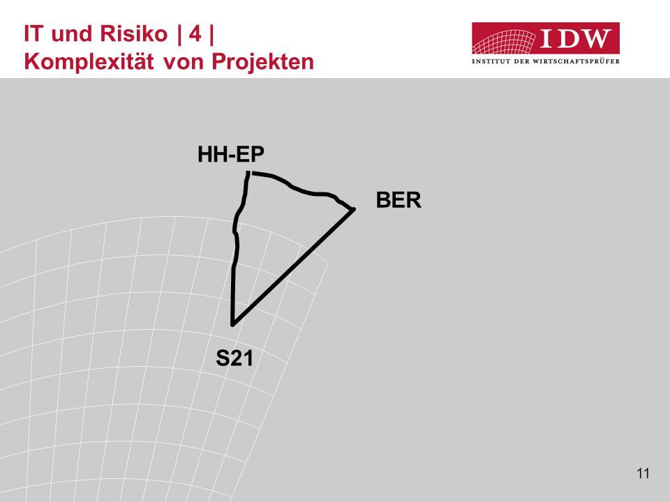 11 IT und Risiko | 4 | Komplexität von Projekten BER HH-EP S21