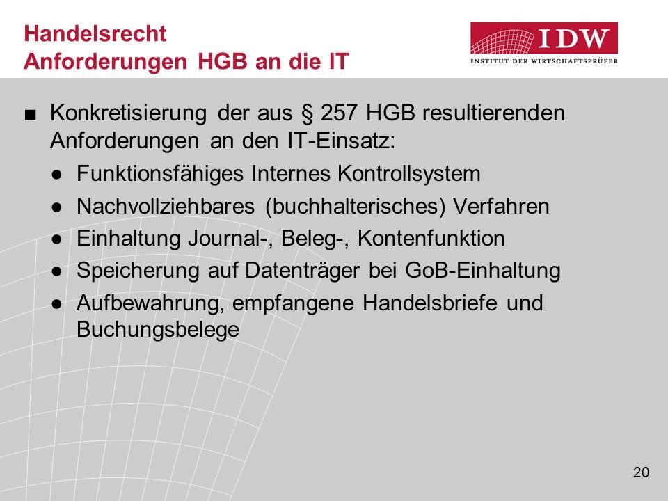20 Handelsrecht Anforderungen HGB an die IT ■Konkretisierung der aus § 257 HGB resultierenden Anforderungen an den IT-Einsatz: ●Funktionsfähiges Inter