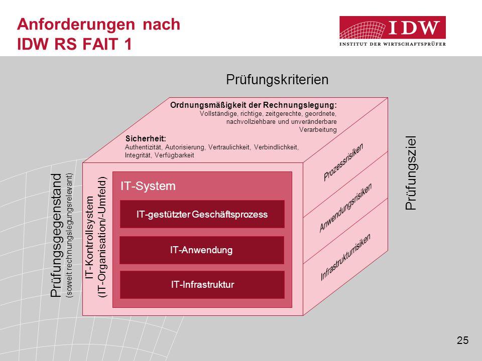25 Anforderungen nach IDW RS FAIT 1 IT-gestützter Geschäftsprozess IT-Anwendung IT-Infrastruktur IT-System IT-Kontrollsystem (IT-Organisation/-Umfeld)